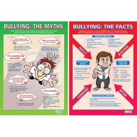 Bullying Wall Chart Set B66-TD005