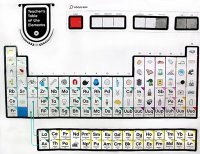 Teacher's Table of the Elements Grades:6 -12 AEP- 475