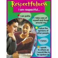 Respectfulness Learning Chart B56-38069