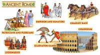Ancient Civilization Bulletin Boards.Ancient Rome [TF8039]