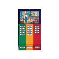 Parts Of Speech Pocket Chart  LER 2298
