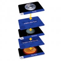 Linkology™ Solar System Card Game LER 2891