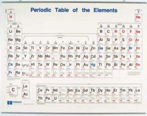 Periodic Table Wall Chart, 4 Color AEP-474